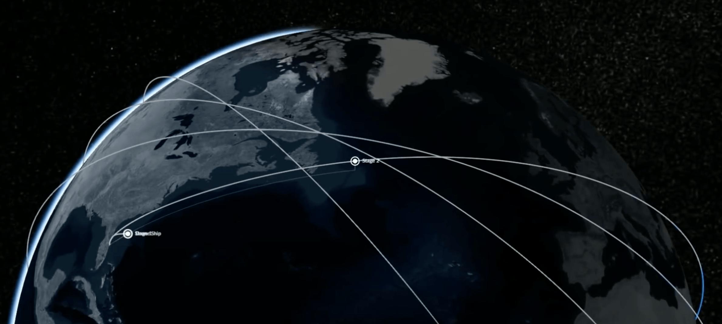 orbita razzo CRS-19