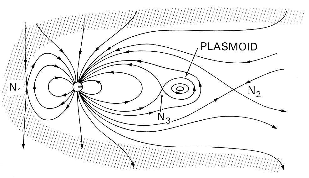 Plasmoide