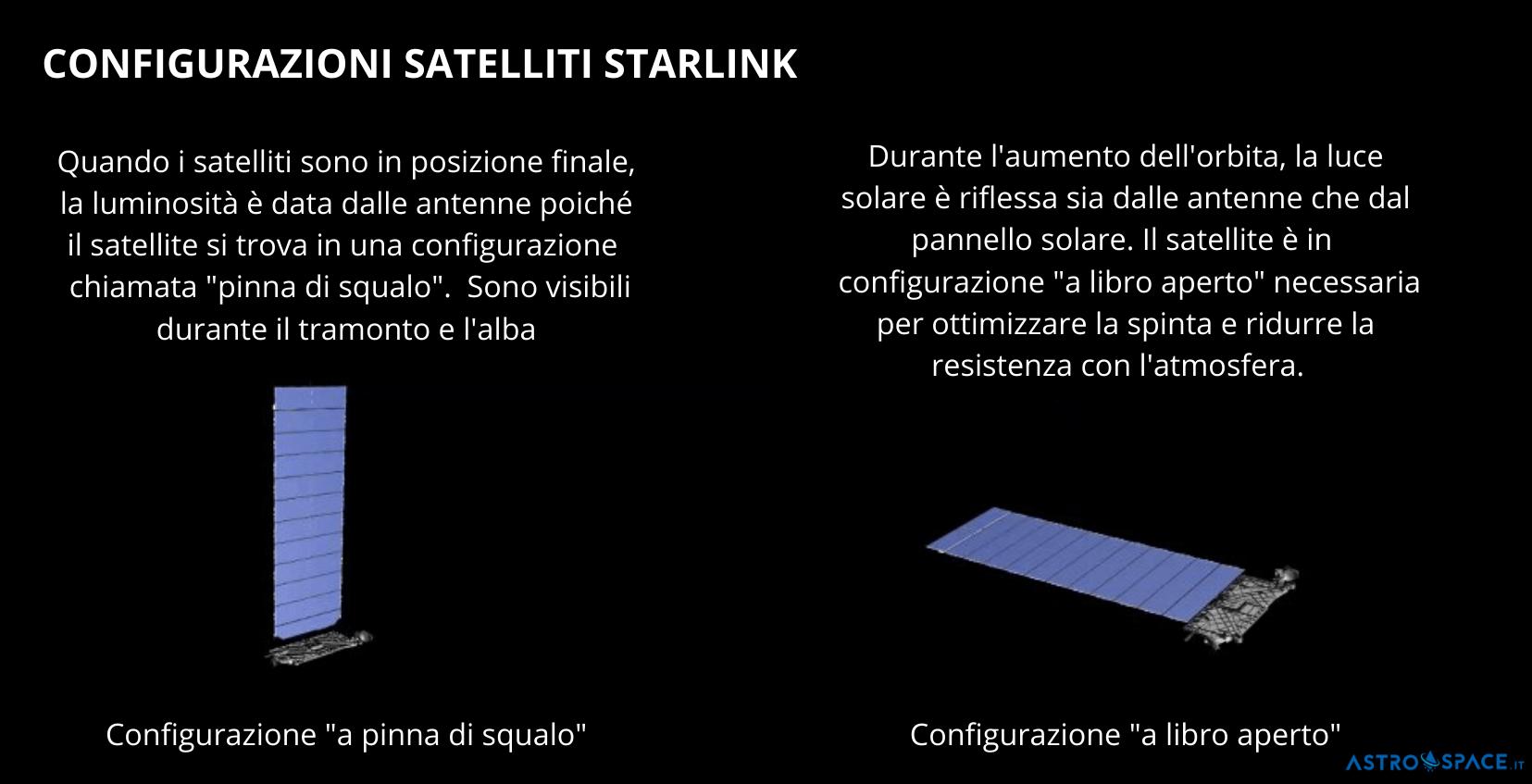 configurazione volo Starlink