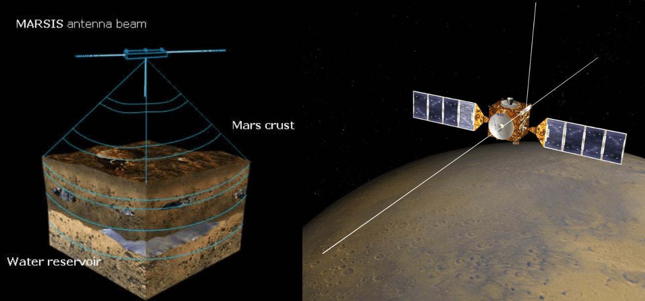 MARSIS Marte acqua