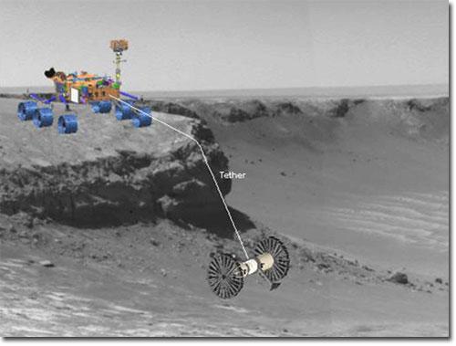Axel Marte rover