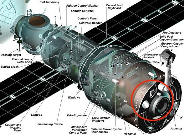 ISS perdita Zvezda