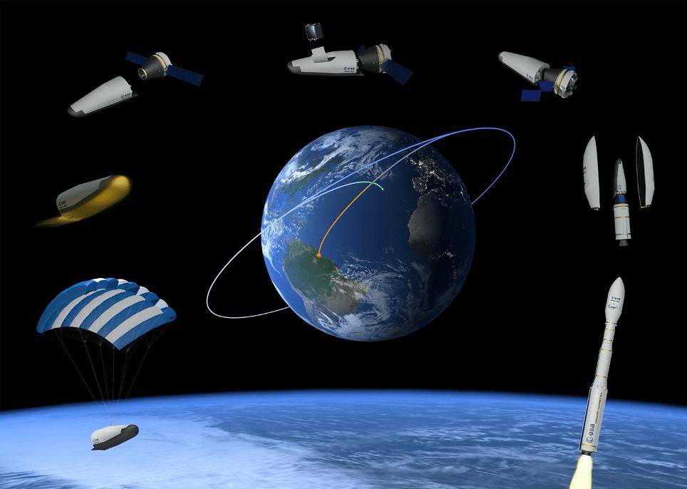 Un profilo tipico di una missione dello SpaceRider. Credits: ESA.