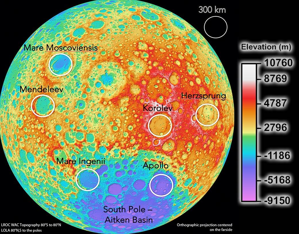 Sfruttamento Luna Artemis