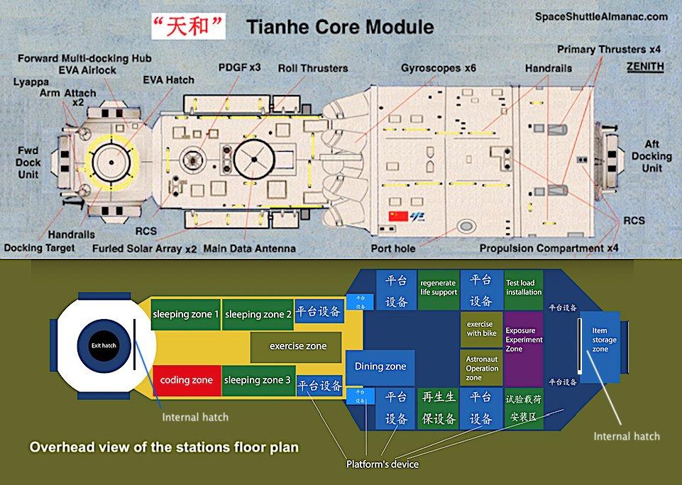 Divisione degli spazi e dei vari alloggi, strumenti ed esperimenti a bordo del modulo Tianhe-1. Credits: SpaceShuttleAlmanac.