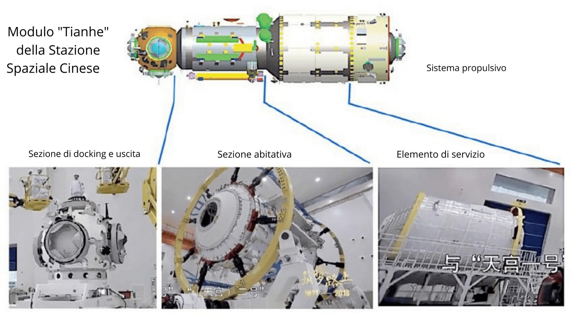 Il modulo Tianhe-1 della Stazione Spaziale Cinese. In basso le componenti di questo modulo in costruzione. Traduzione: Astrospace.it Credits: Space Shuttle Almanac