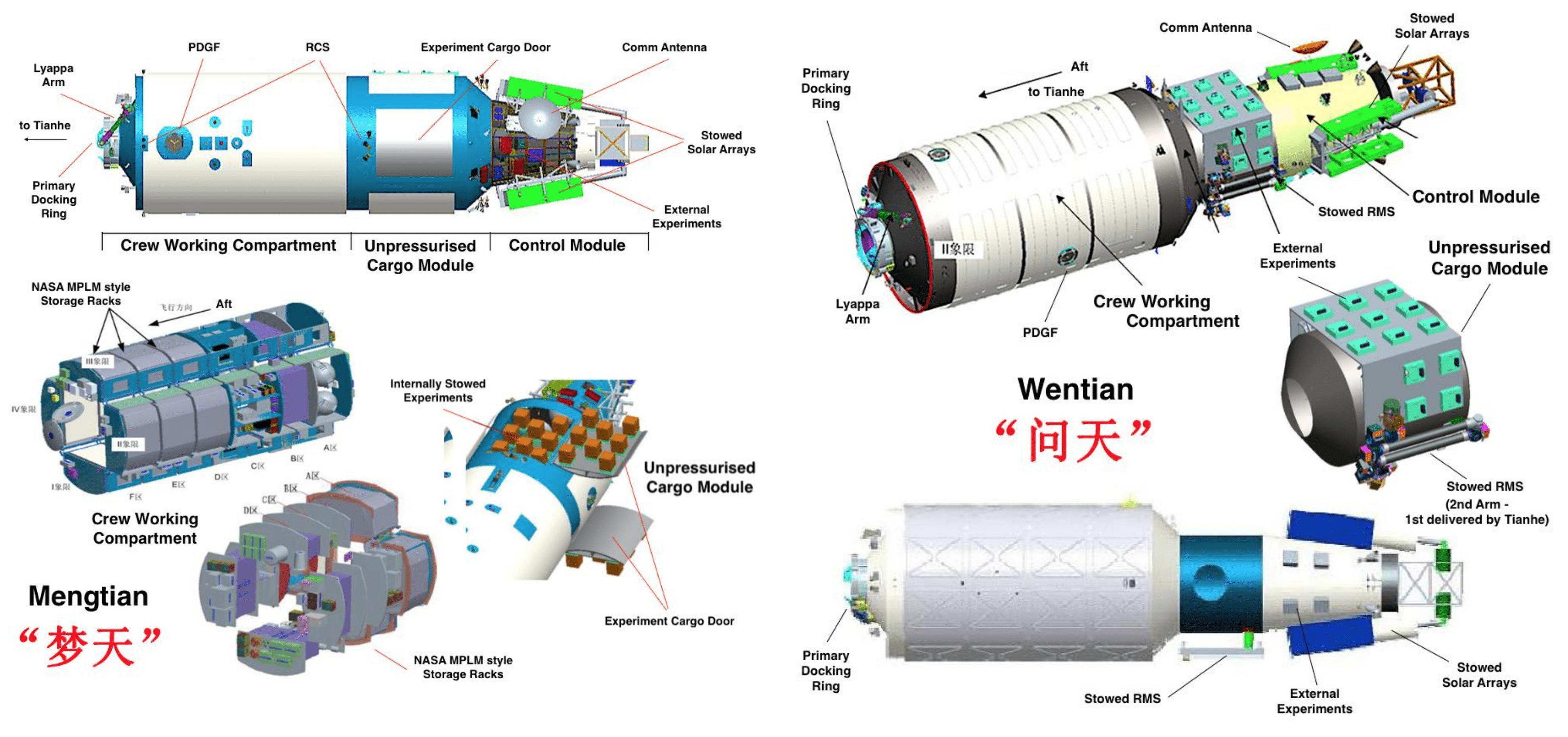 Wentian Mengtian
