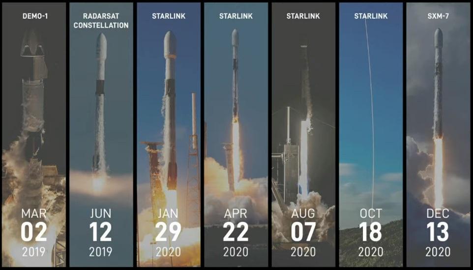 Le sette missioni precedenti del primo stadio B1051. Credits: SpaceX.