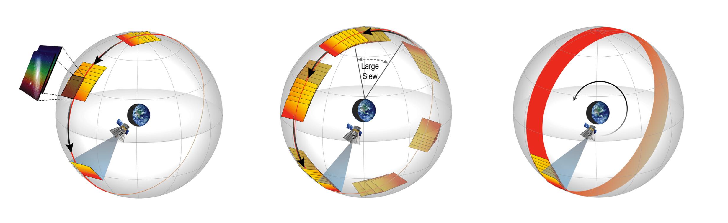 Modalità di analisi di SPHEREx. Credits: Caltech.