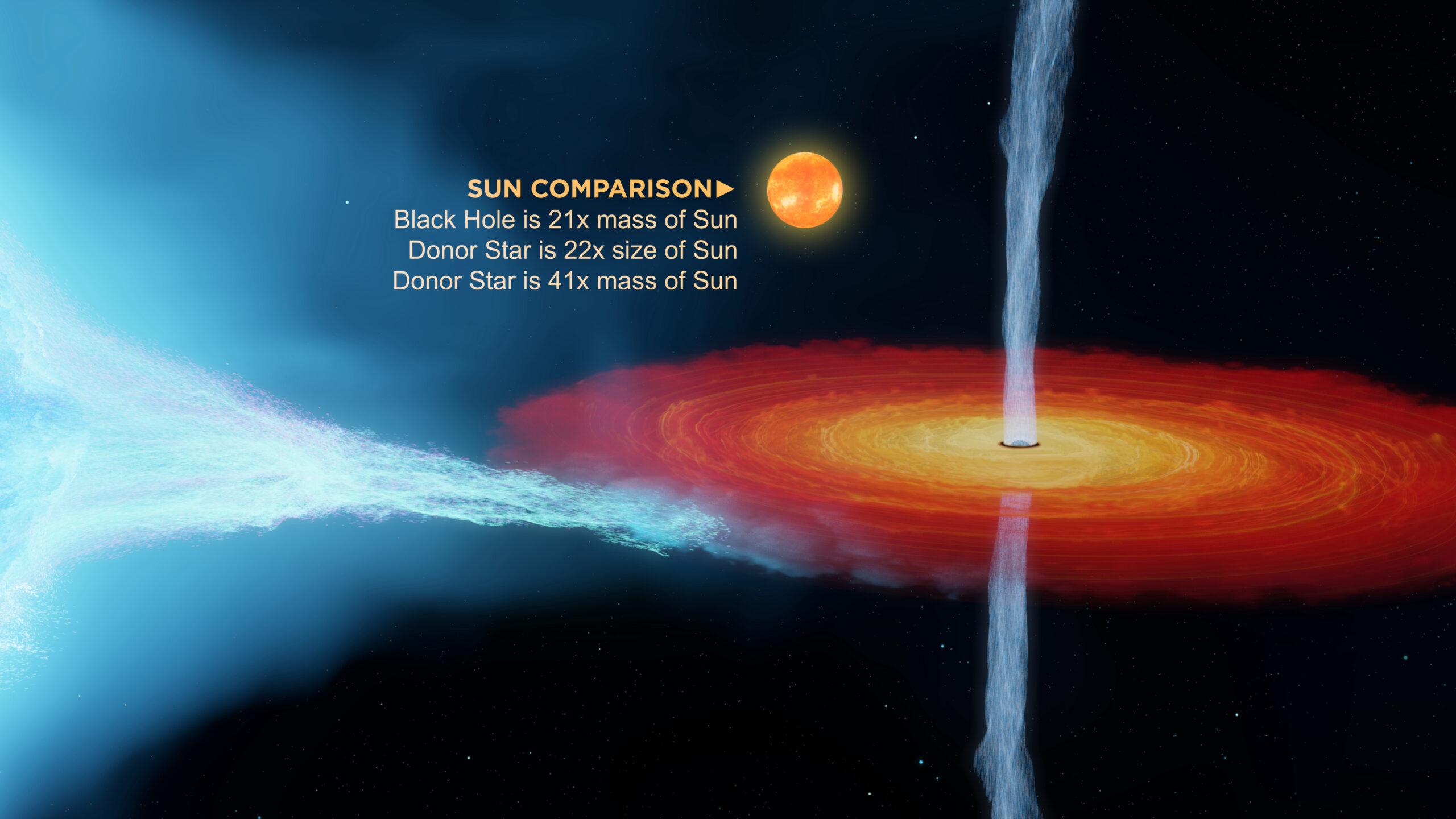 Cygnus X1 buco nero gigante blu