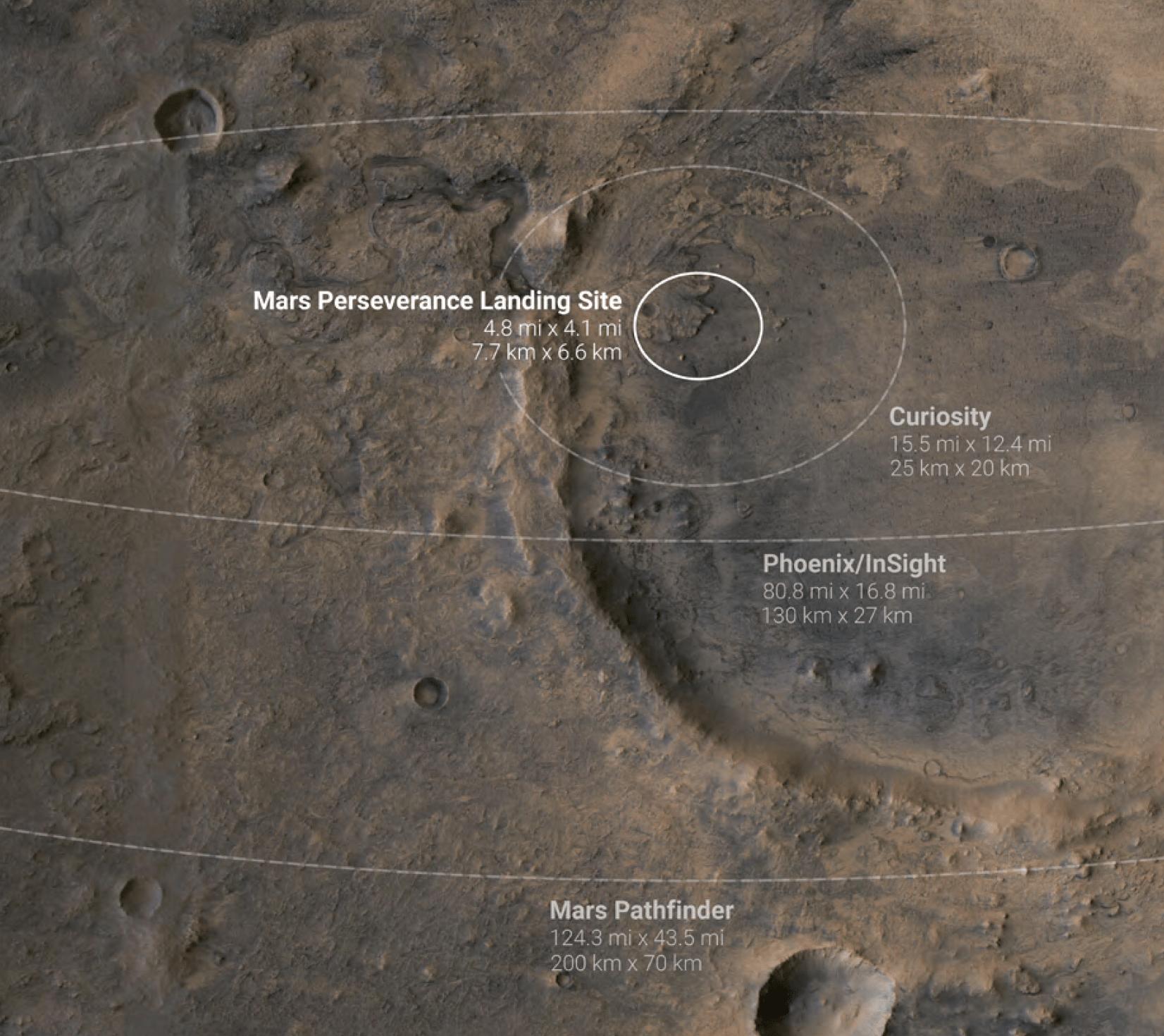 Confronto delle aree di arrivo previste fra Mars 2020, Curiosity e Insight. Credits: NASA.