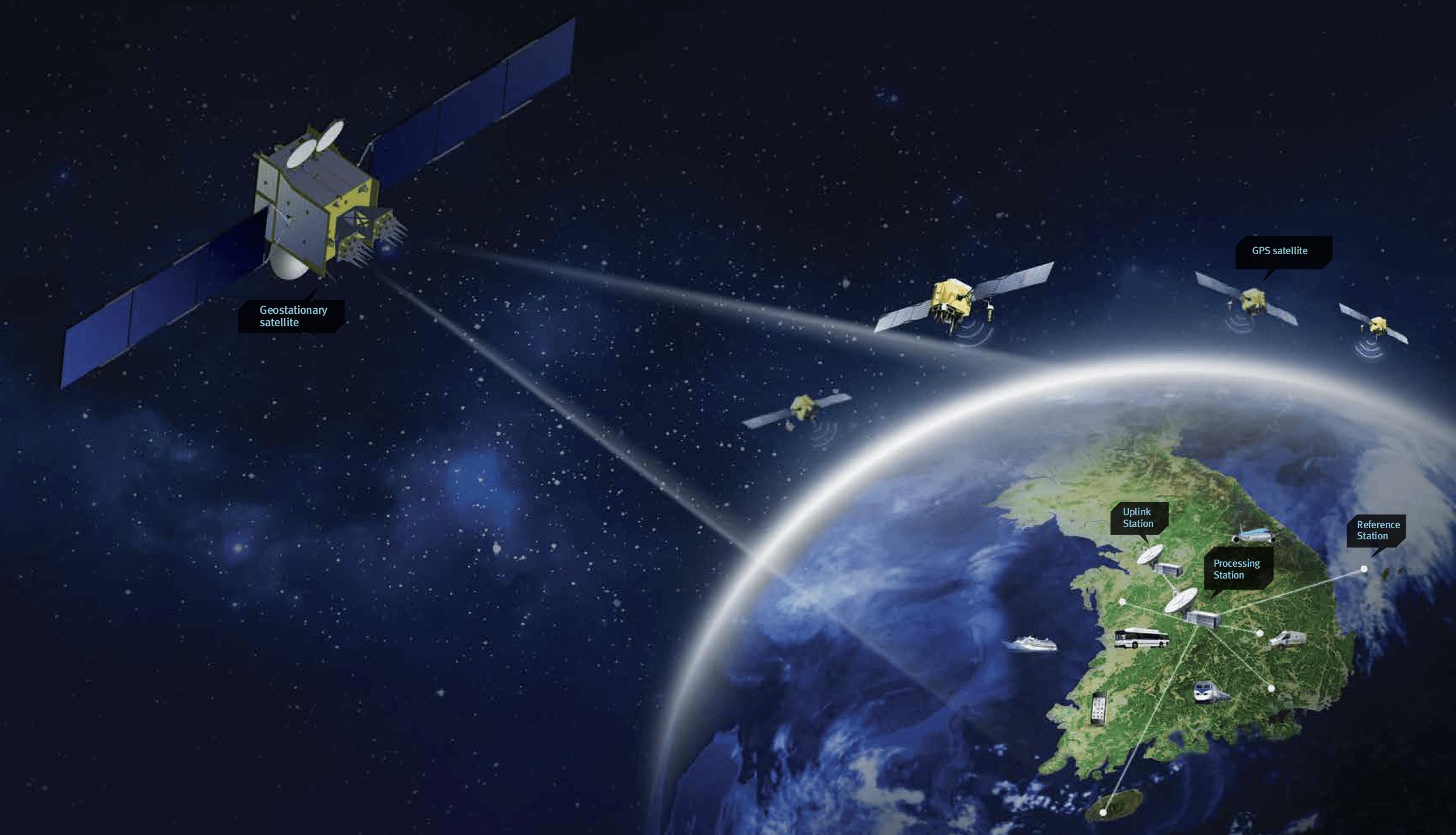 Slide di presentazione della rete di di navigazione proprietaria futura della Corea del Sud. Credits: KARI.