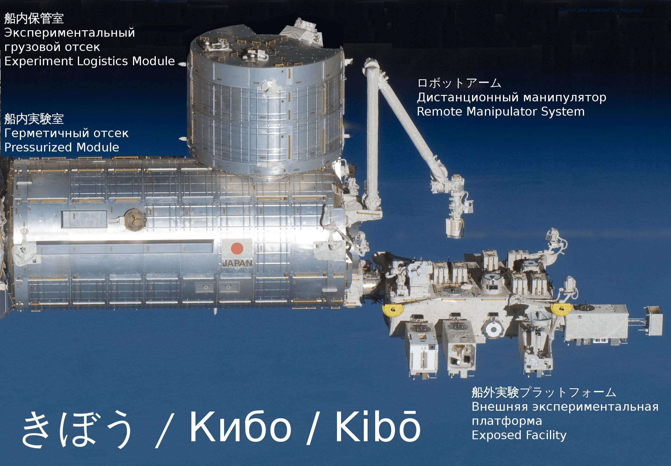 Schema del modulo Kibo con i suoi 4 elementi. Credits: JAXA/NASA.