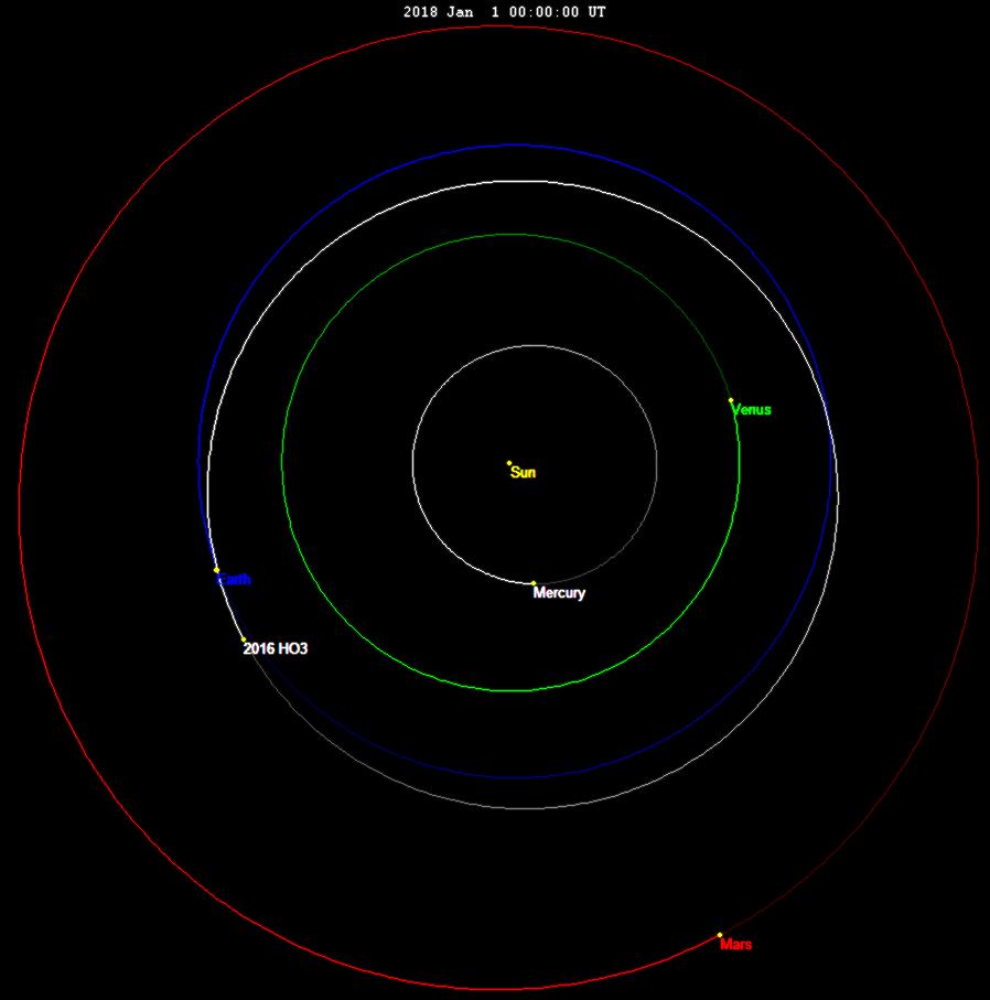 In blu l'orbita della Terra, in bianco quella dell'asteroide 469219 Kamoʻoalewa