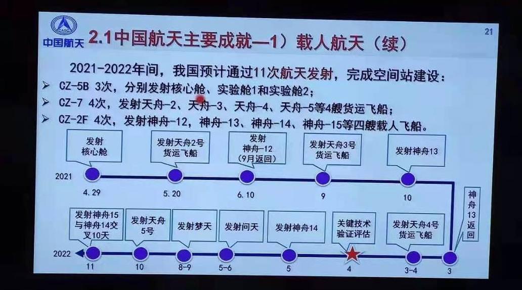 L'infografica originale apparsa su Weibo. Credits: CASC