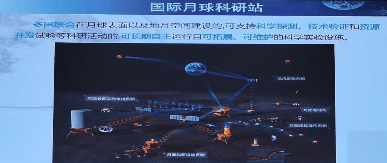 Una slide emersa durante il China Space Day il 24 aprile del 2021. Foto da Weibo.