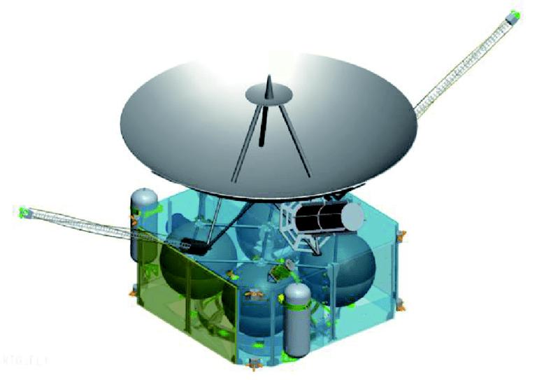 Un possibile design di una sonda cinese per raggiungere lo spazio interstellare. Credits: Scientia Sinica