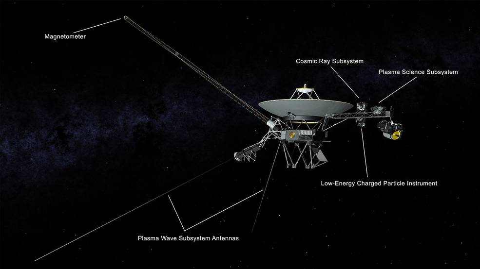 Componenti Voyager 1
