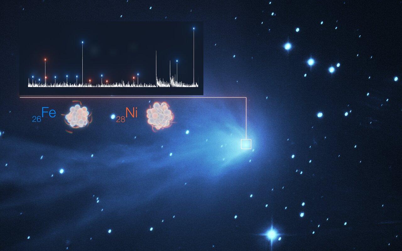 Lo spettro della cometa C / 2016 R2 (PANSTARRS) nel quale sono indicate le tracce di Ferro e Nichel. Lo spettro è sovrapposto ad un immagine reale della cometa C / 2016 R2 (PANSTARRS). Credits: ESO/L. Calçada, SPECULOOS Team/E. Jehin, Manfroid et al.