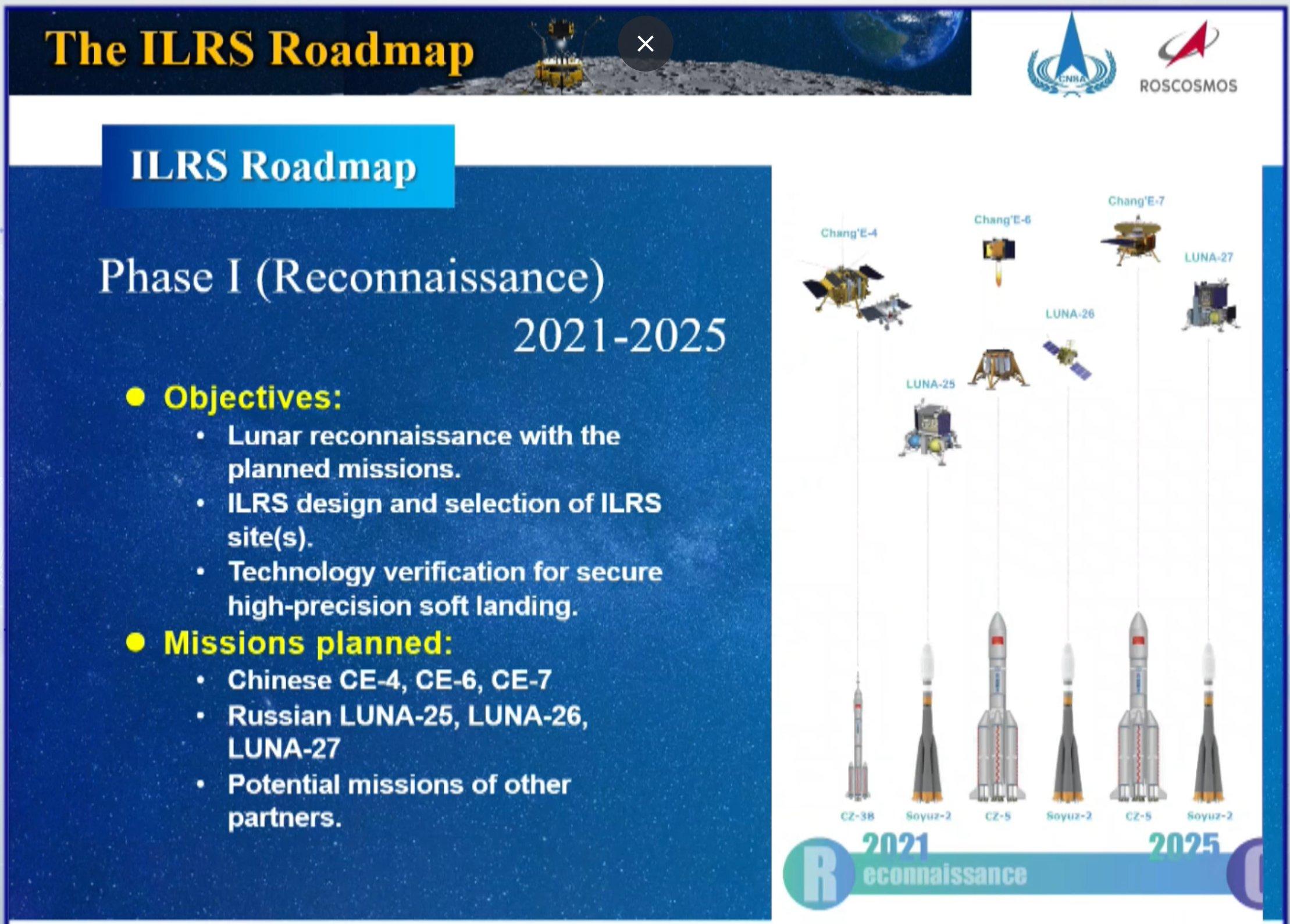 La prima fase dell'esplorazione lunare di Cina e Russia. Credits: Andrew Jones
