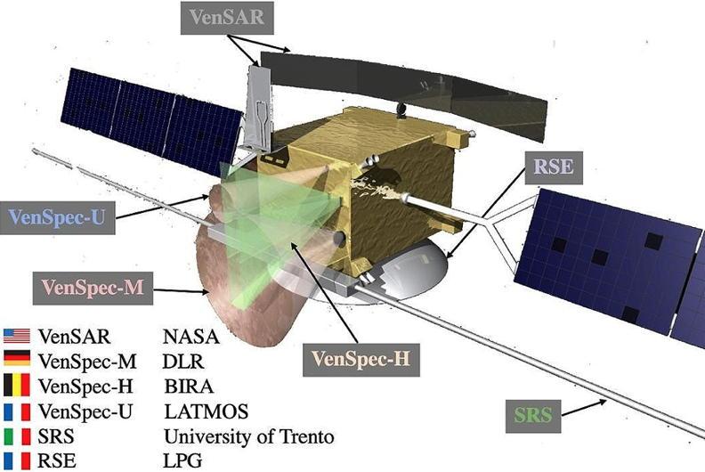 Gli strumenti a bordo della sonda EnVision. Credits: ESA/CNES