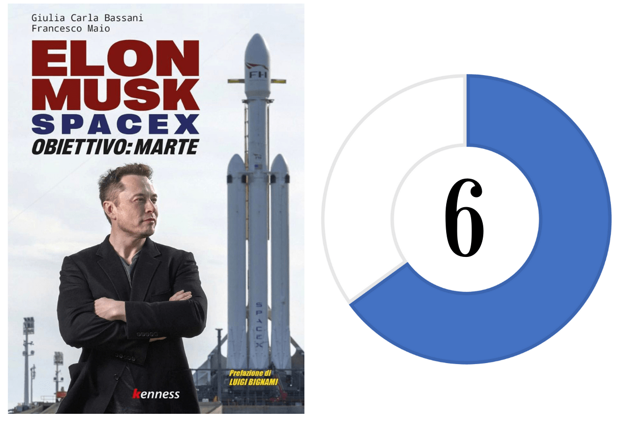 SpaceX libro