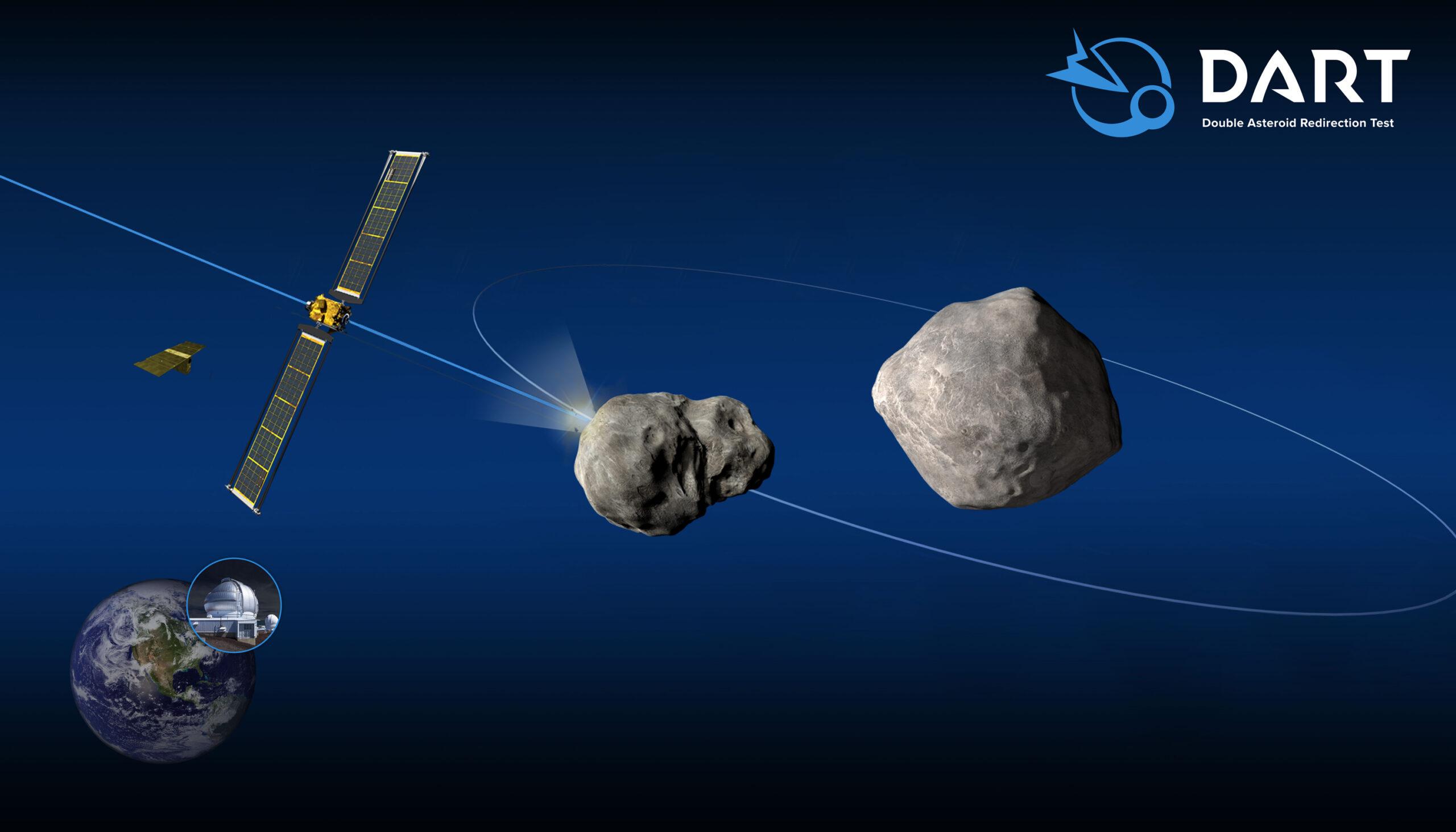 La missione DART della NASA.