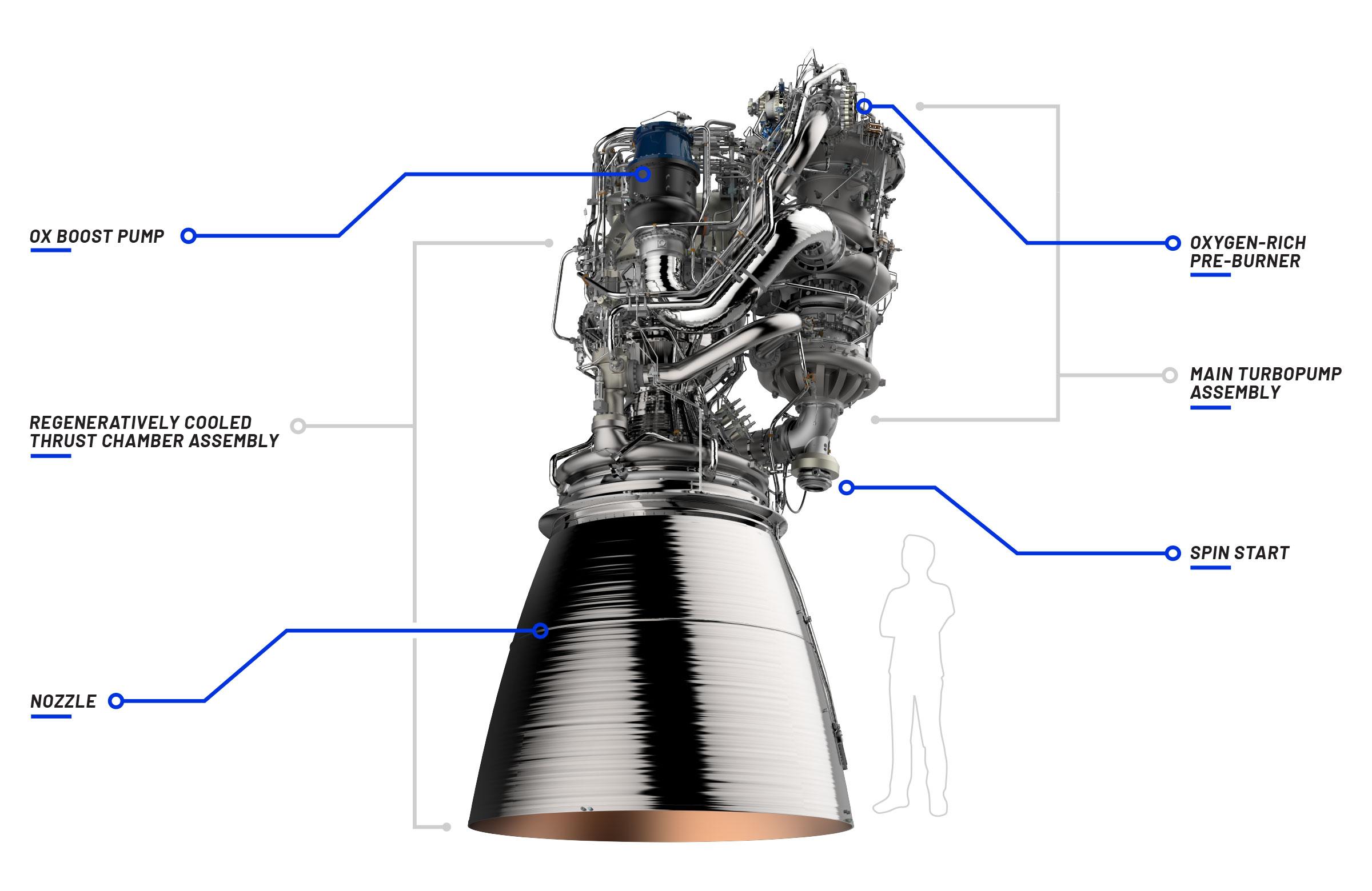Il motore BE-4 di Blue Origin. Credits: Blue Origin.