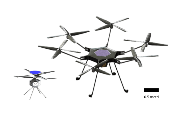 Confronto in scala fra il drone Coassiale e il drone Esacottero. Credits: NASA/Astrospace.it