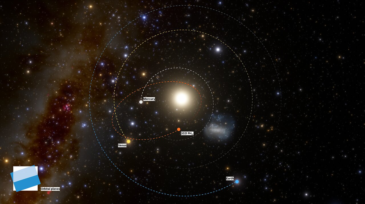 2021 PH27 orbita