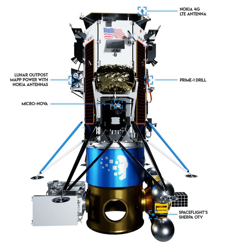 Il payload a bordo del Falcon 9 per la missione IM-2 e GEO Pathfinder. In alto il lander, in basso il SHERPA. Sulla destra in basso il satellite di Orbit Fab. Credits: Intuitive Machines.