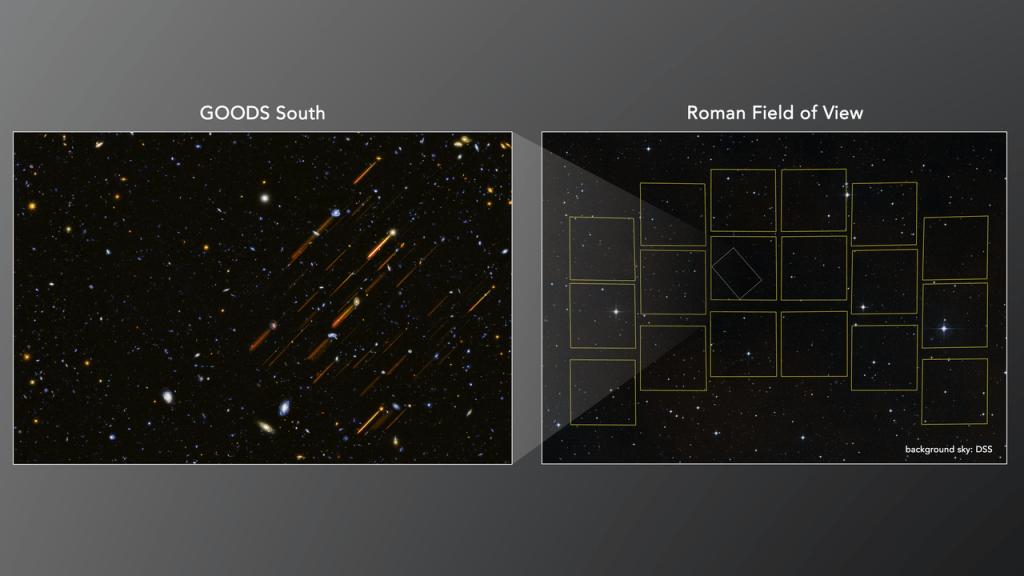Roman Hubble confronto